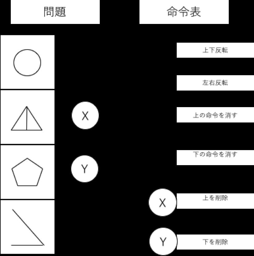 図形 適性 検査