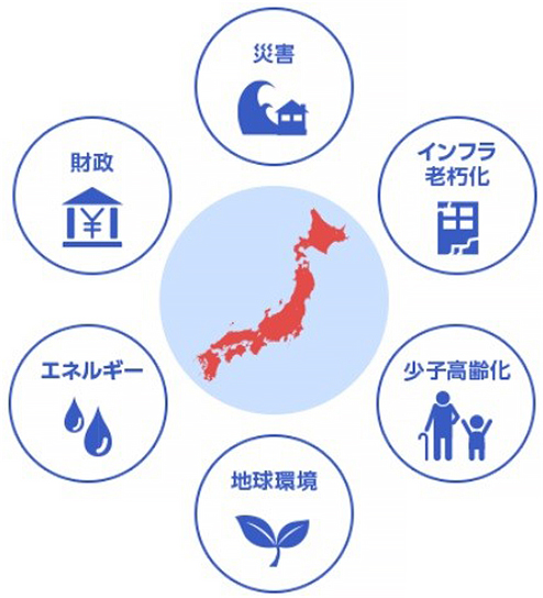 Kokusaikougyou 430x280 2x 4