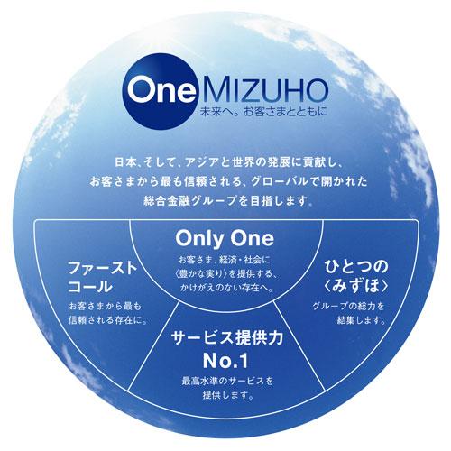 Mizuho leftmidle
